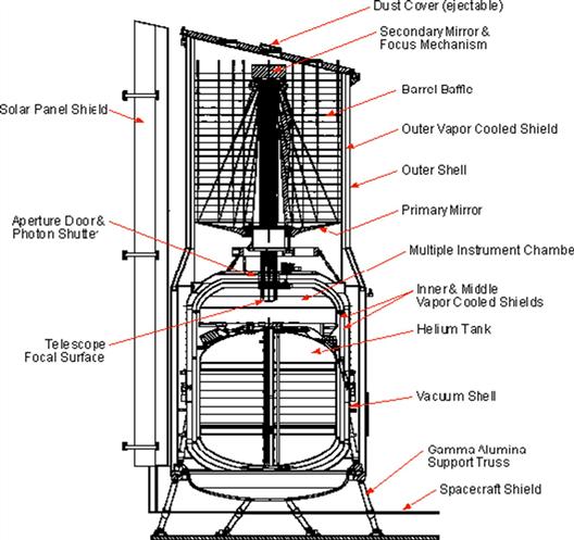 spitzer teleskop bilder
