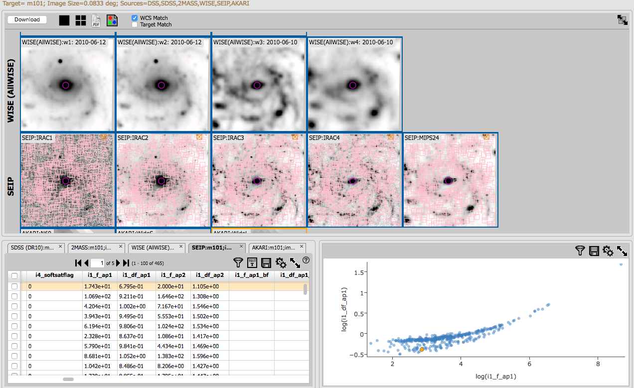 Irsa news archive finder chart v2 has been released and includes the following new features nvjuhfo Images